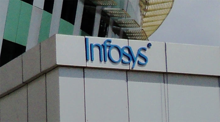 Infosys Software